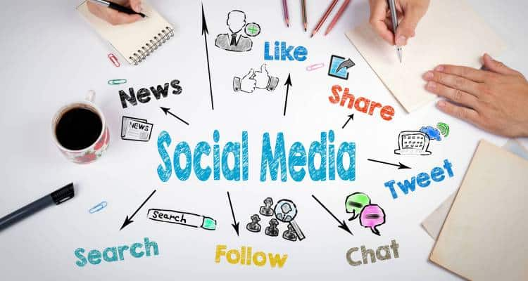Social media продвижение в социальных сетях SMM