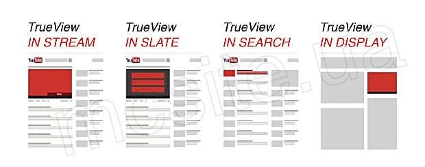 відеореклама google, контекстна реклама adwords, медійна реклама